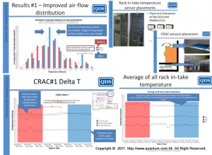 Sample pages from a typical airflow improvement report presentation